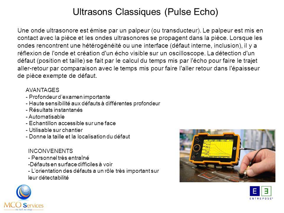 Ultrasons Classiques (Pulse Echo) Une onde ultrasonore est émise par un palpeur (ou transducteur). Le palpeur est mis en contact avec la pièce et les