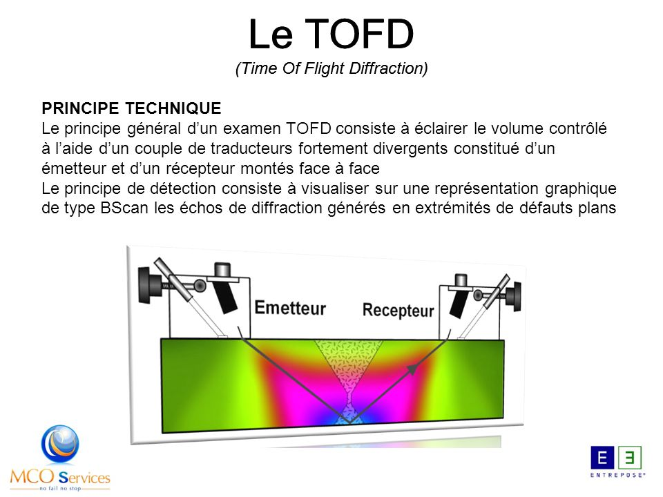Le TOFD (Time Of Flight Diffraction) PRINCIPE TECHNIQUE Le principe général dun examen TOFD consiste à éclairer le volume contrôlé à laide dun couple de traducteurs fortement divergents constitué dun émetteur et dun récepteur montés face à face Le principe de détection consiste à visualiser sur une représentation graphique de type BScan les échos de diffraction générés en extrémités de défauts plans Le TOFD (Time Of Flight Diffraction)