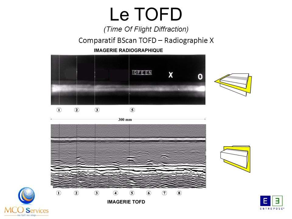 Le TOFD (Time Of Flight Diffraction) Comparatif BScan TOFD – Radiographie X
