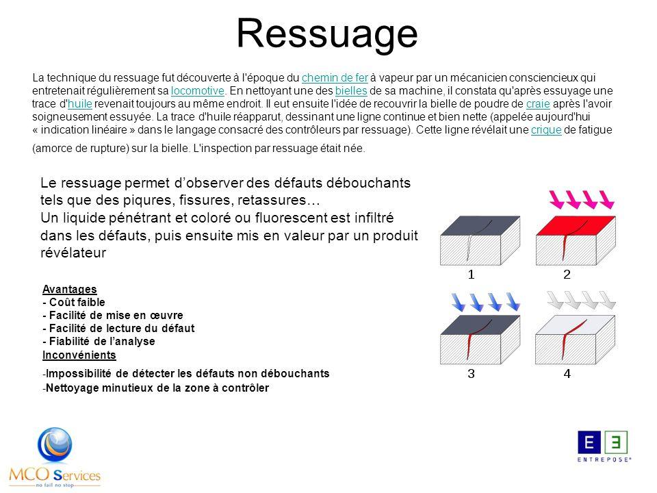 Ressuage