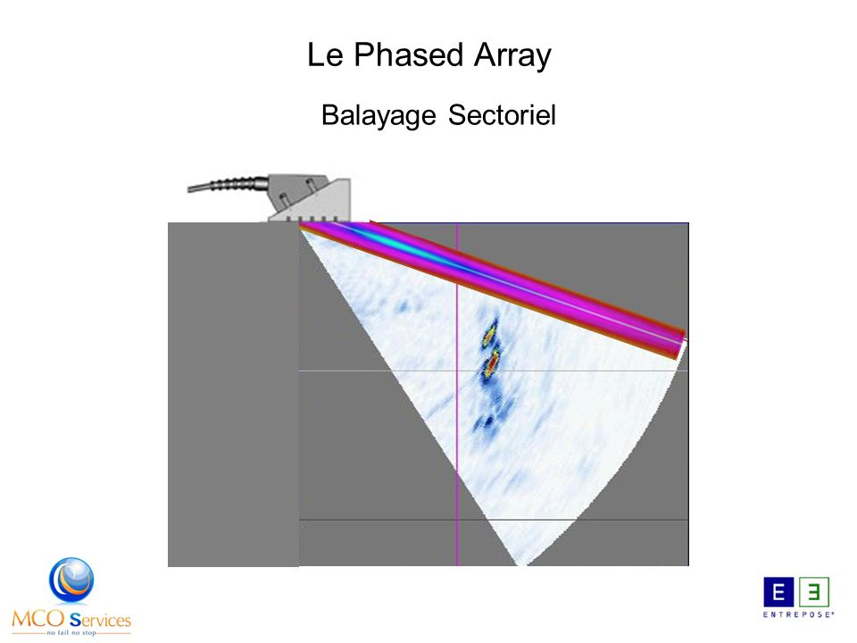 Le Phased Array