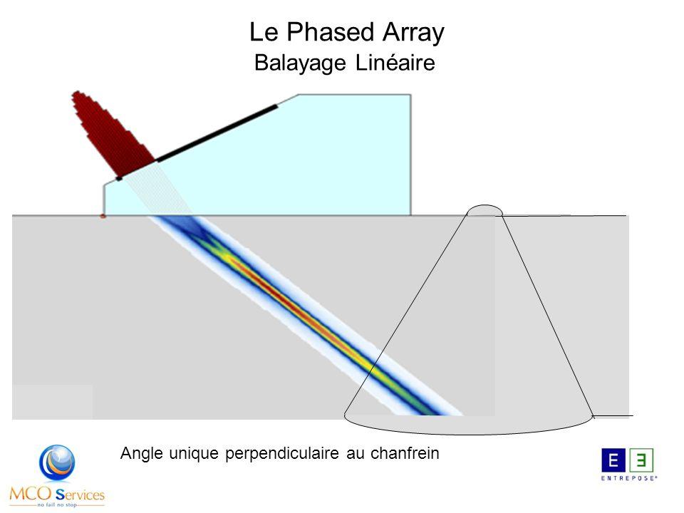 Balayage Linéaire Angle unique perpendiculaire au chanfrein Le Phased Array