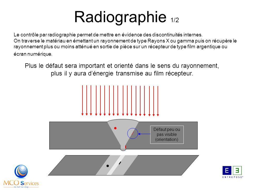 Radiographie 1/2 Le contrôle par radiographie permet de mettre en évidence des discontinuités internes. On traverse le matériau en émettant un rayonne