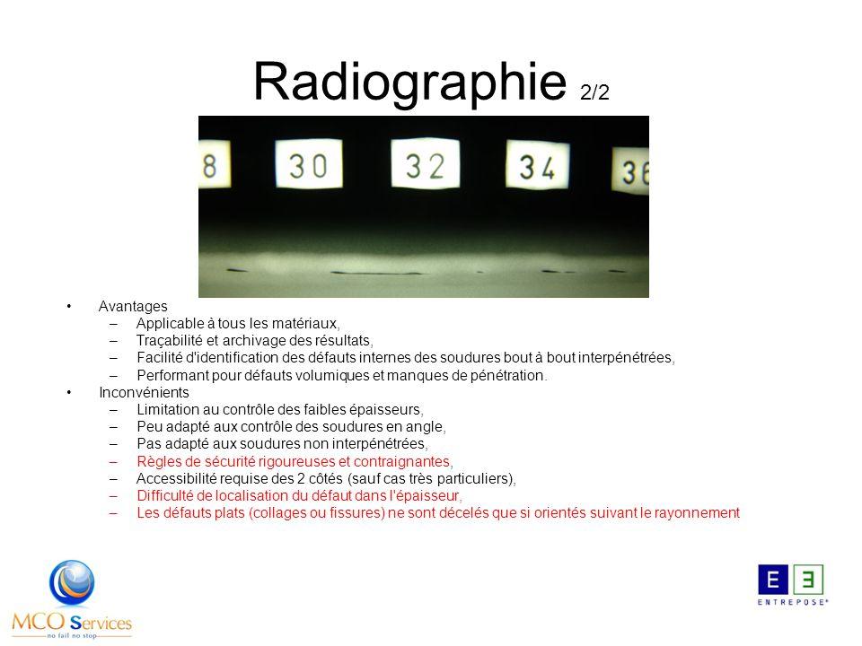 Radiographie 2/2 Avantages –Applicable à tous les matériaux, –Traçabilité et archivage des résultats, –Facilité d'identification des défauts internes