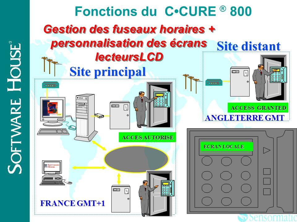 ® A P C 1 2 Programmation à distance depuis le PC des programmes des contrôleurs Fonctions du CCURE ® 800