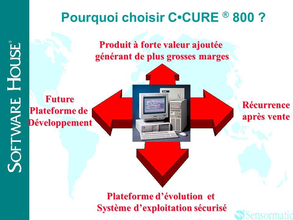 ® Le succès du CCURE ® 800 Future Platforme Dév. module Vision Windows NT Icônes dynamique s Gestion migration Valeur Ajoutée Meilleur s Ventes