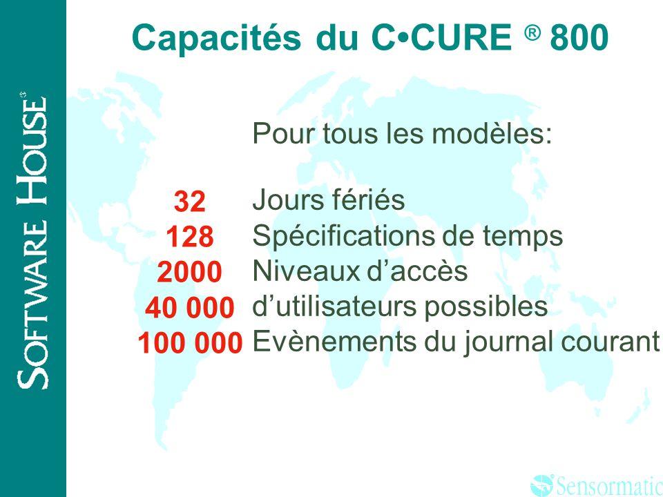 ® Le CCURE ® 800 en quelques mots Intégration des dernières technologies Messagerie électronique (E-mail) Intégration des matériels sur réseau informa