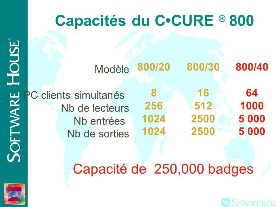 ® CCURE ® 800 Quelles Applications.