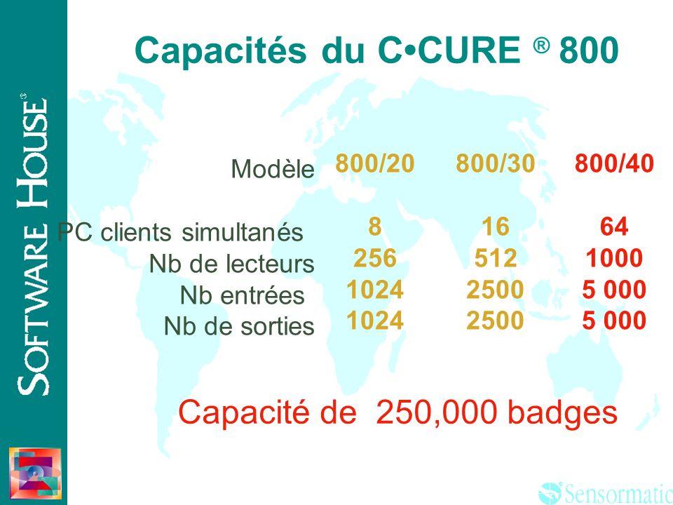 ® Modèle PC clients simultanés Nb de lecteurs Nb entrées Nb de sorties Nombre de badges 800/DEMO 1 2 8 Ltd 800/5 2 64 256 40K 800/10 4 128 512 40K Cap
