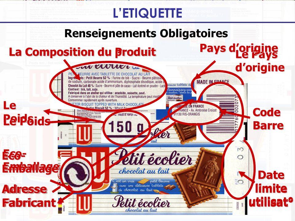 LETIQUETTE Renseignements Obligatoires Le Poids La Composition du Produit Le Pays dorigine Date limite utilisat° Code Barre Adresse Fabricant La Compo