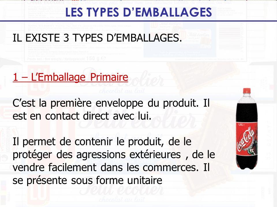IL EXISTE 3 TYPES DEMBALLAGES. LES TYPES DEMBALLAGES 1 – LEmballage Primaire Cest la première enveloppe du produit. Il est en contact direct avec lui.