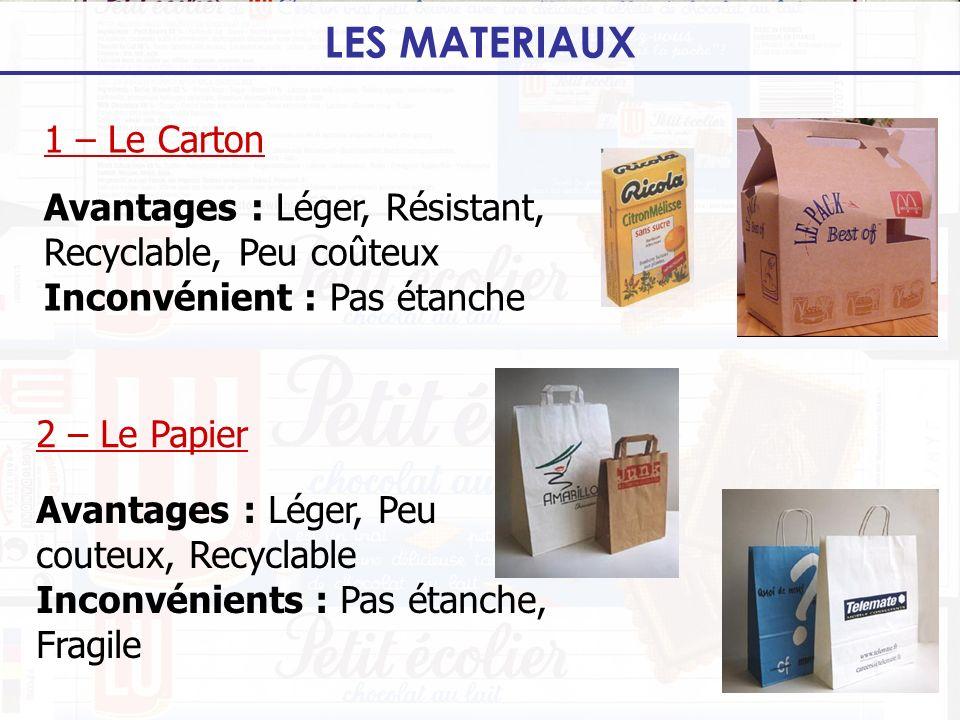 Avantages : Léger, Résistant, Recyclable, Peu coûteux Inconvénient : Pas étanche 2 – Le Papier 1 – Le Carton Avantages : Léger, Peu couteux, Recyclabl