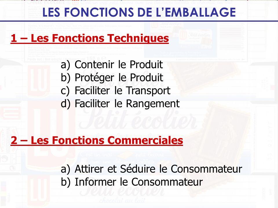 LES FONCTIONS DE LEMBALLAGE 1 – Les Fonctions Techniques 2 – Les Fonctions Commerciales a) Contenir le Produit b) Protéger le Produit c) Faciliter le