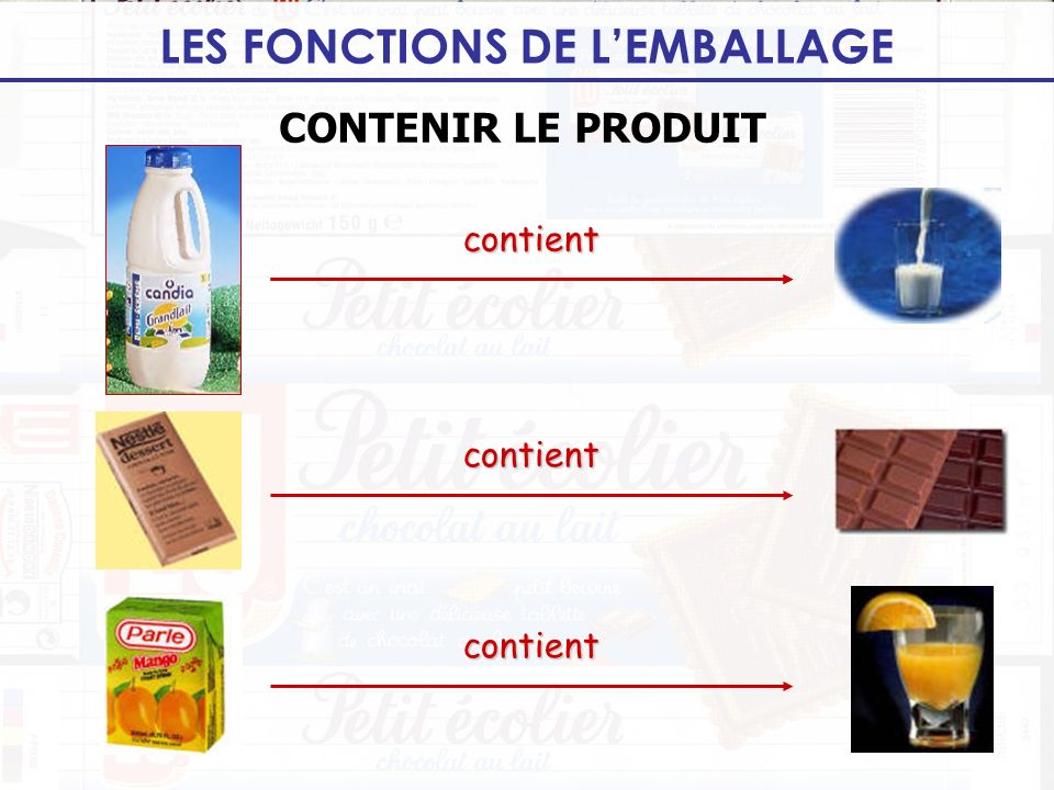 LES FONCTIONS DE LEMBALLAGE CONTENIR LE PRODUIT contient contient contient