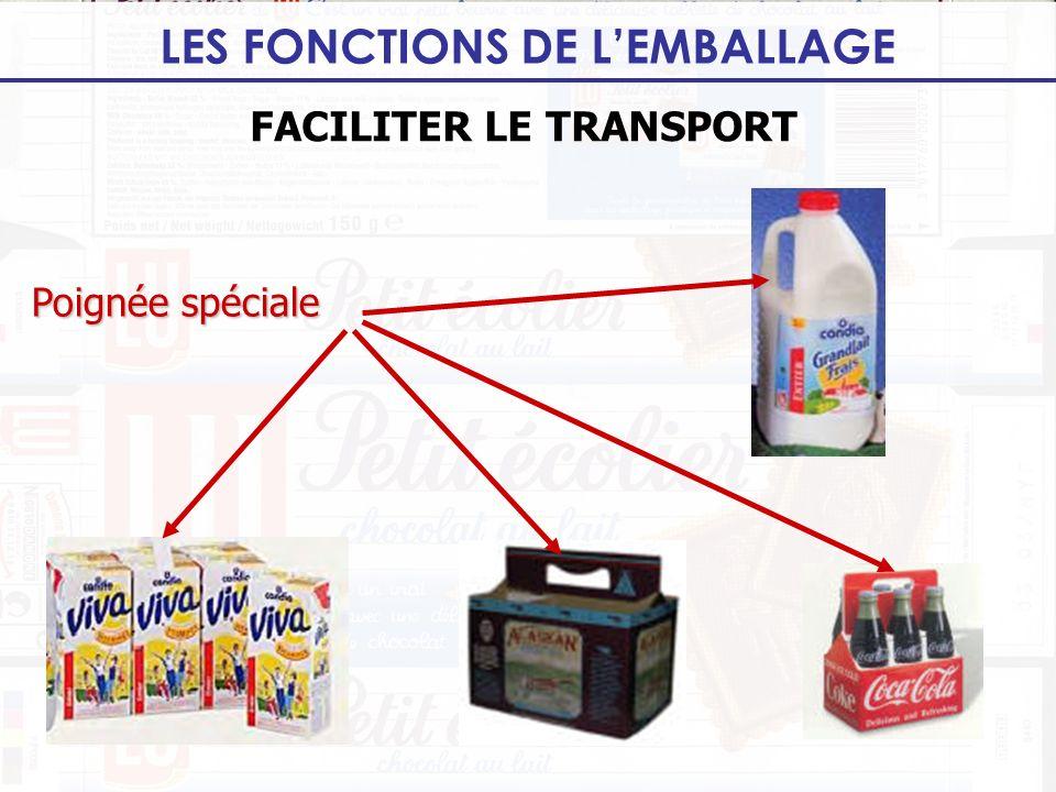 LES FONCTIONS DE LEMBALLAGE FACILITER LE TRANSPORT Poignée spéciale