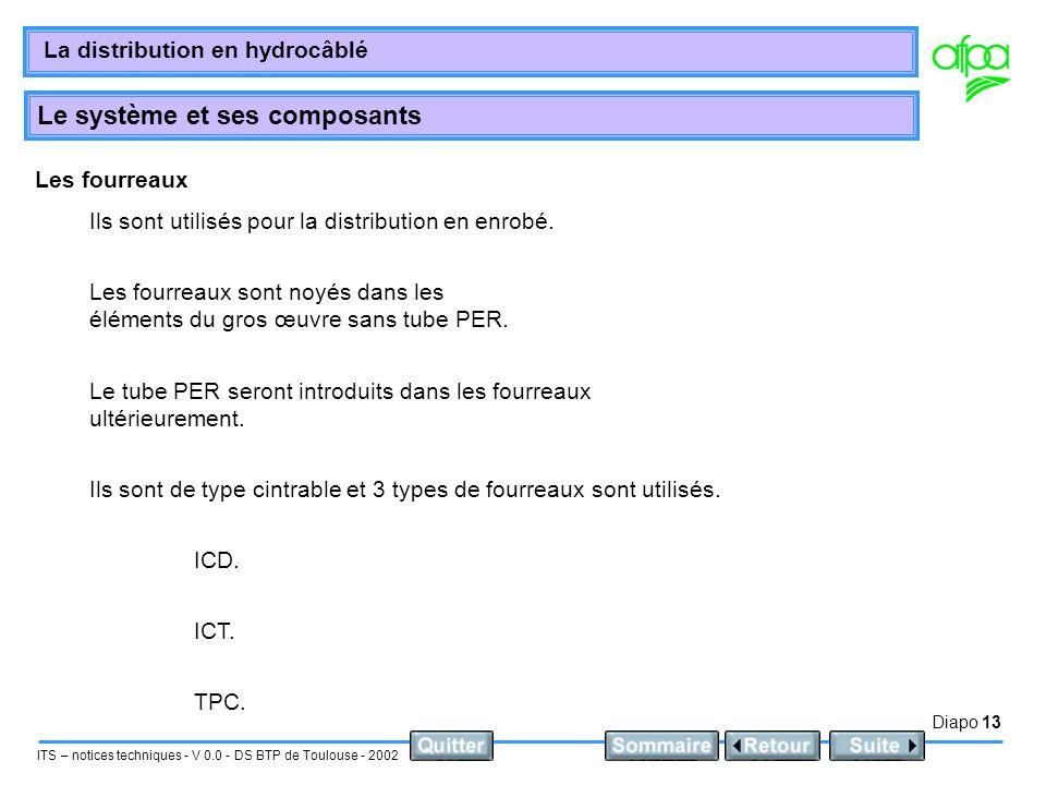 Diapo 13 ITS – notices techniques - V 0.0 - DS BTP de Toulouse - 2002 La distribution en hydrocâblé Le système et ses composants Les fourreaux Ils son