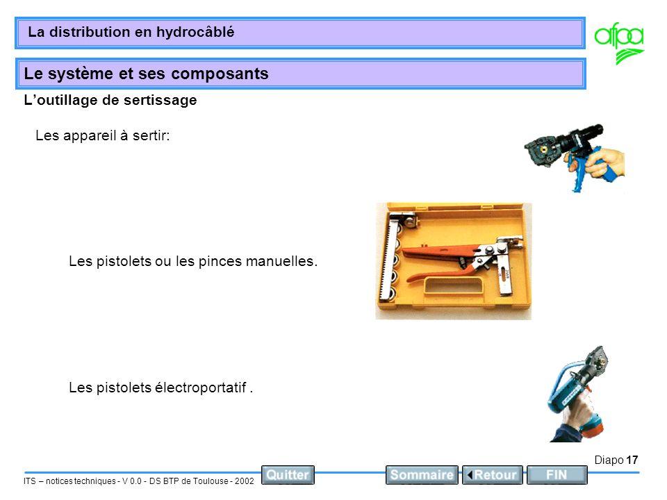 Diapo 17 ITS – notices techniques - V 0.0 - DS BTP de Toulouse - 2002 La distribution en hydrocâblé Le système et ses composants Loutillage de sertiss
