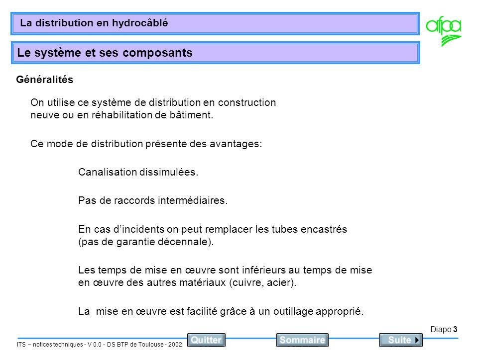 Diapo 3 ITS – notices techniques - V 0.0 - DS BTP de Toulouse - 2002 La distribution en hydrocâblé Le système et ses composants Généralités On utilise