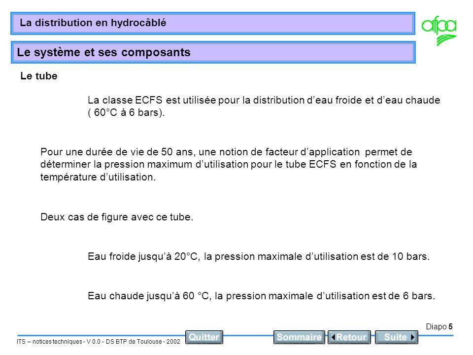 Diapo 5 ITS – notices techniques - V 0.0 - DS BTP de Toulouse - 2002 La distribution en hydrocâblé Le système et ses composants Le tube Pour une durée