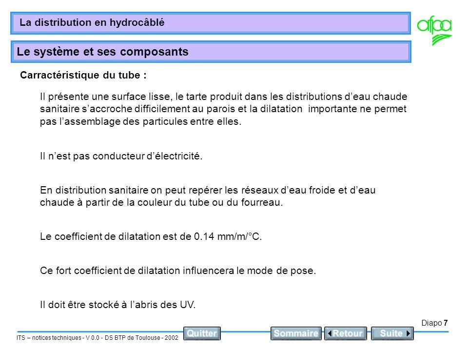 Diapo 7 ITS – notices techniques - V 0.0 - DS BTP de Toulouse - 2002 La distribution en hydrocâblé Le système et ses composants Carractéristique du tu