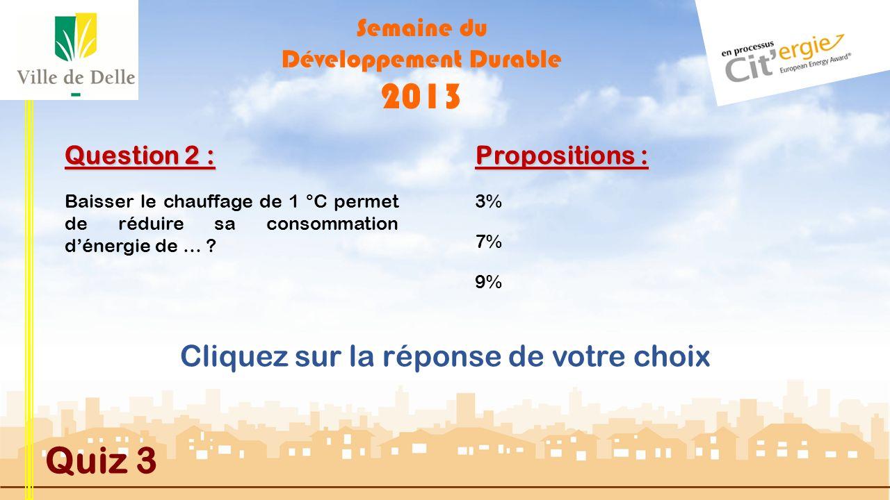 Semaine du Développement Durable 2013 Quiz 3 Question 1 : MAUVAISE REPONSE La technique dite « top down » offre les avantages suivants par apport à la méthode traditionnelle, moins de suies, émissions de polluants réduites et pas de refoulement de fumées .