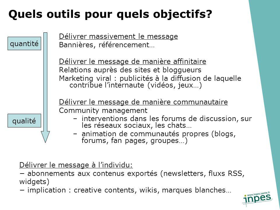 II- Un exemple www.onsexprime.fr Une campagne de communication en direction des jeunes de 15 à 24 ans.