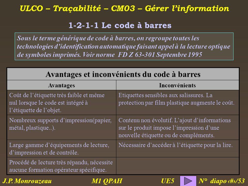 ULCO – Traçabilité – CM03 – Gérer linformation M1 QPAH N° diapo 10/53 J.P. Monrouzeau UE5 1-2-1-1 Le code à barres Sous le terme générique de code à b