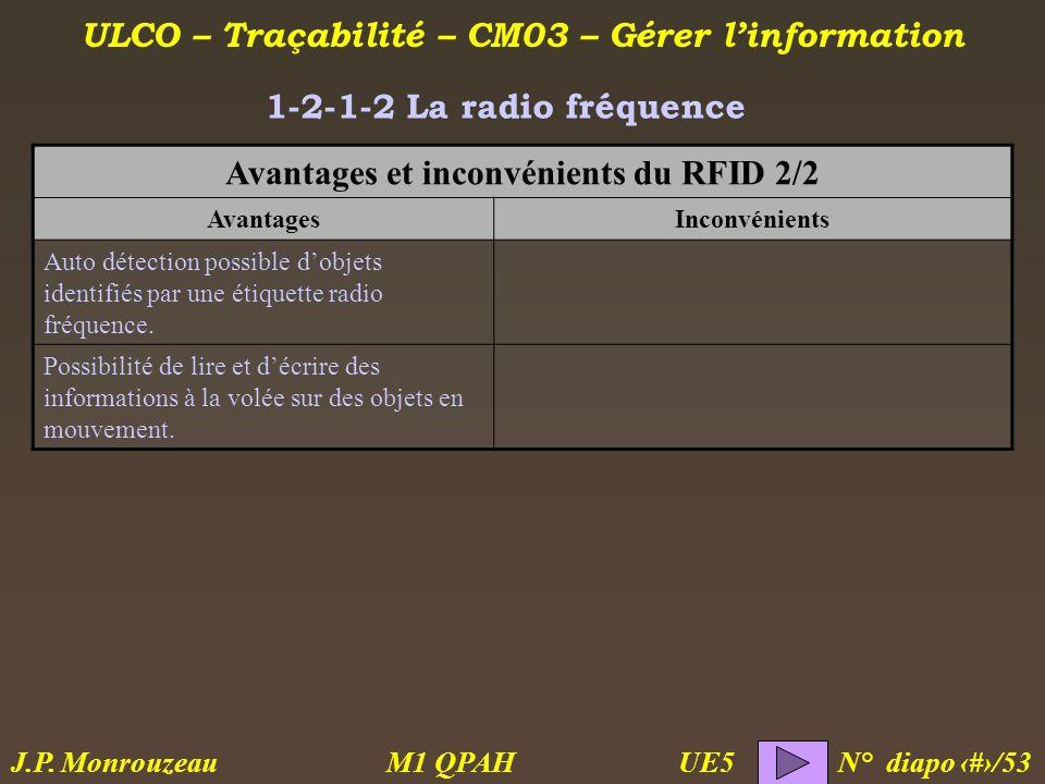 ULCO – Traçabilité – CM03 – Gérer linformation M1 QPAH N° diapo 13/53 J.P. Monrouzeau UE5 1-2-1-2 La radio fréquence Avantages et inconvénients du RFI