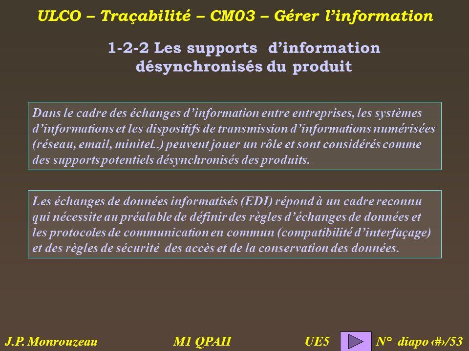 ULCO – Traçabilité – CM03 – Gérer linformation M1 QPAH N° diapo 15/53 J.P. Monrouzeau UE5 1-2-2 Les supports dinformation désynchronisés du produit Da