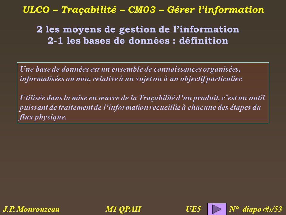 ULCO – Traçabilité – CM03 – Gérer linformation M1 QPAH N° diapo 17/53 J.P. Monrouzeau UE5 Une base de données est un ensemble de connaissances organis