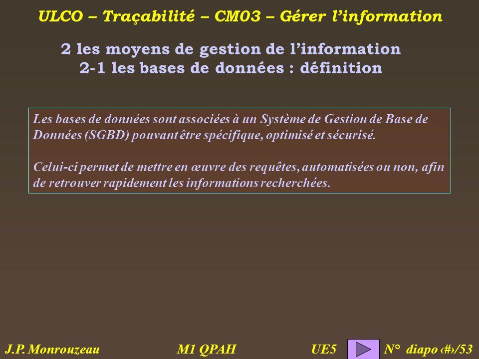 ULCO – Traçabilité – CM03 – Gérer linformation M1 QPAH N° diapo 18/53 J.P. Monrouzeau UE5 2 les moyens de gestion de linformation 2-1 les bases de don