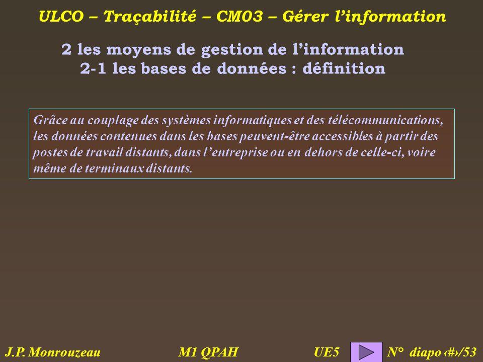 ULCO – Traçabilité – CM03 – Gérer linformation M1 QPAH N° diapo 19/53 J.P. Monrouzeau UE5 2 les moyens de gestion de linformation 2-1 les bases de don