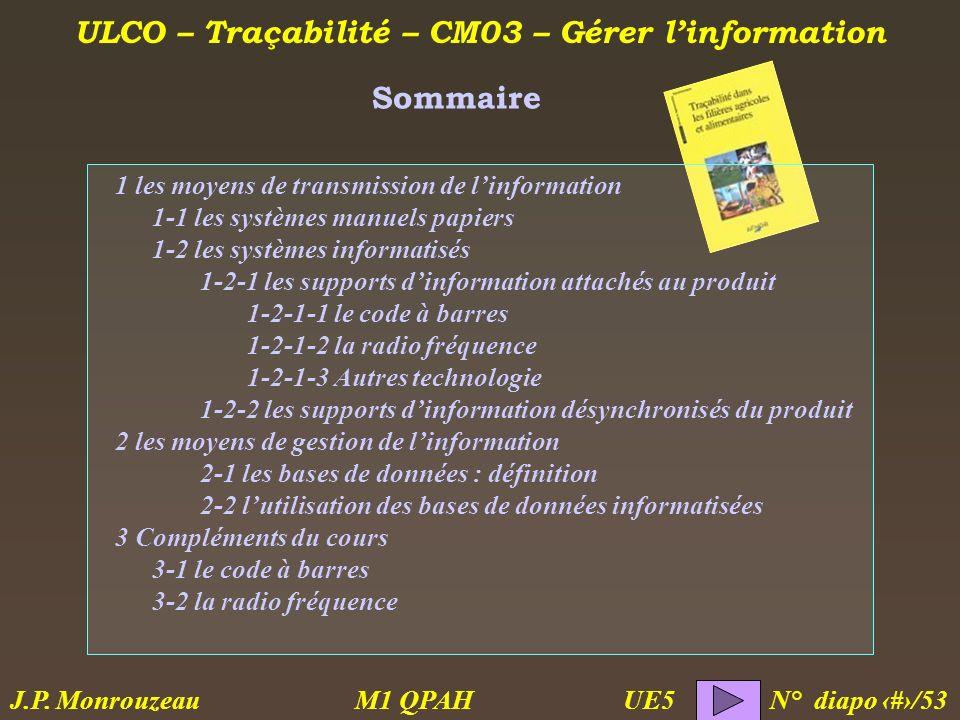 ULCO – Traçabilité – CM03 – Gérer linformation M1 QPAH N° diapo 2/53 J.P. Monrouzeau UE5 1 les moyens de transmission de linformation 1-1 les systèmes