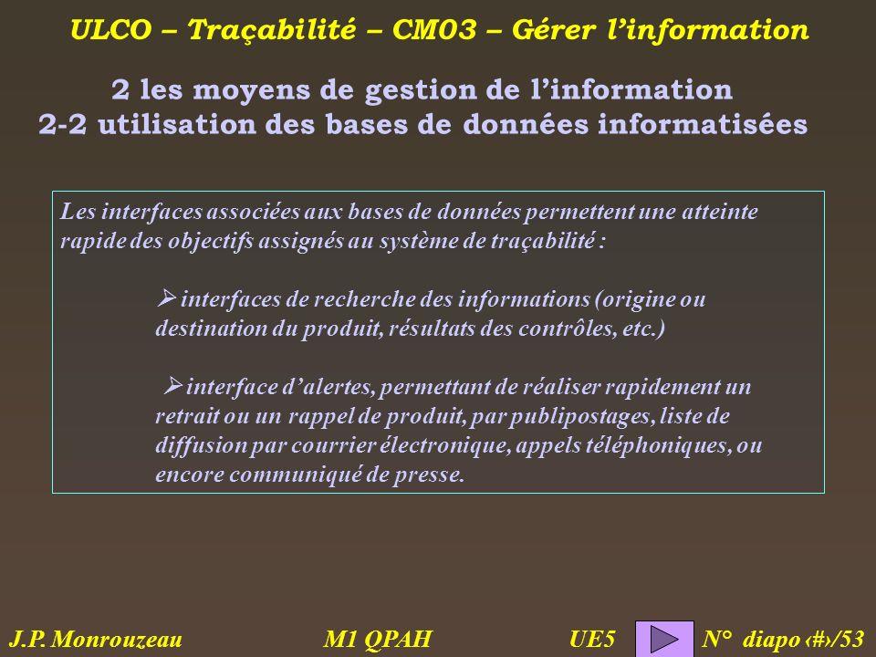ULCO – Traçabilité – CM03 – Gérer linformation M1 QPAH N° diapo 20/53 J.P. Monrouzeau UE5 Les interfaces associées aux bases de données permettent une