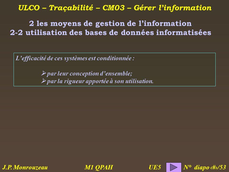ULCO – Traçabilité – CM03 – Gérer linformation M1 QPAH N° diapo 21/53 J.P. Monrouzeau UE5 2 les moyens de gestion de linformation 2-2 utilisation des