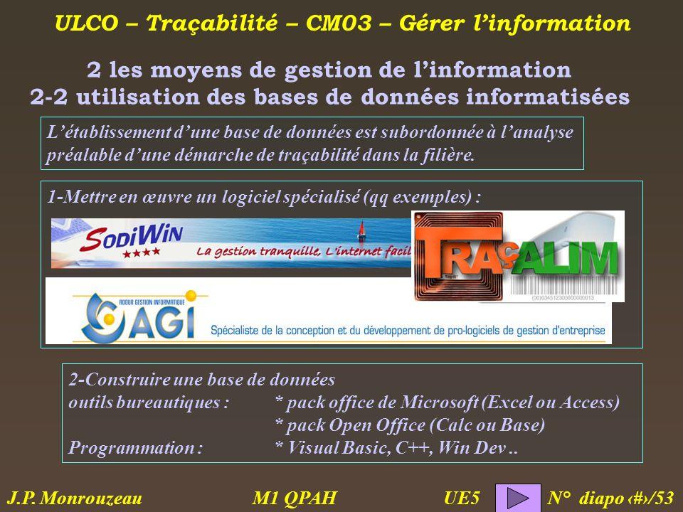 ULCO – Traçabilité – CM03 – Gérer linformation M1 QPAH N° diapo 22/53 J.P. Monrouzeau UE5 2 les moyens de gestion de linformation 2-2 utilisation des