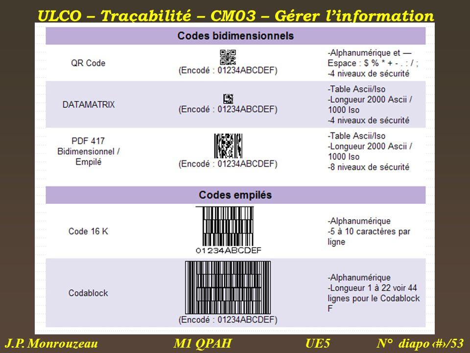 ULCO – Traçabilité – CM03 – Gérer linformation M1 QPAH N° diapo 33/53 J.P. Monrouzeau UE5