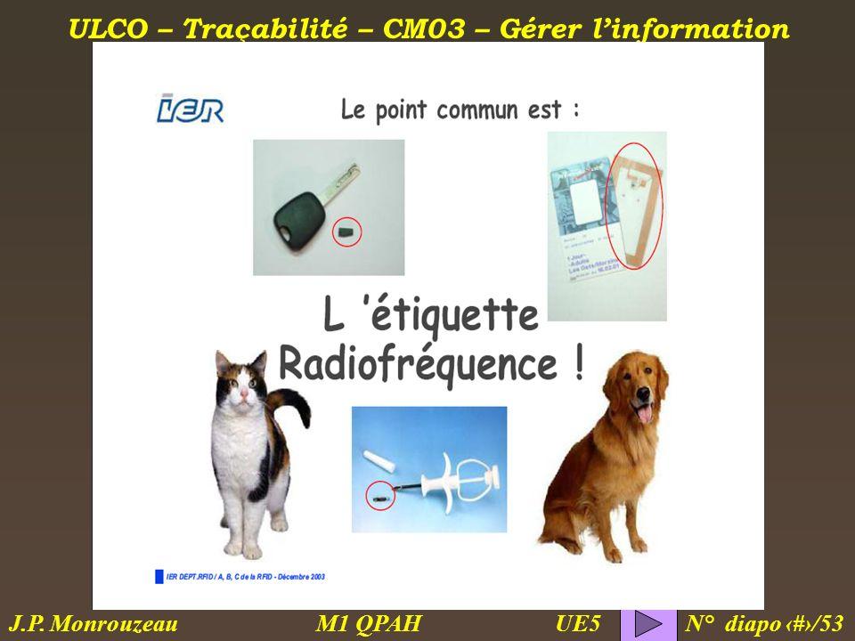 ULCO – Traçabilité – CM03 – Gérer linformation M1 QPAH N° diapo 37/53 J.P. Monrouzeau UE5