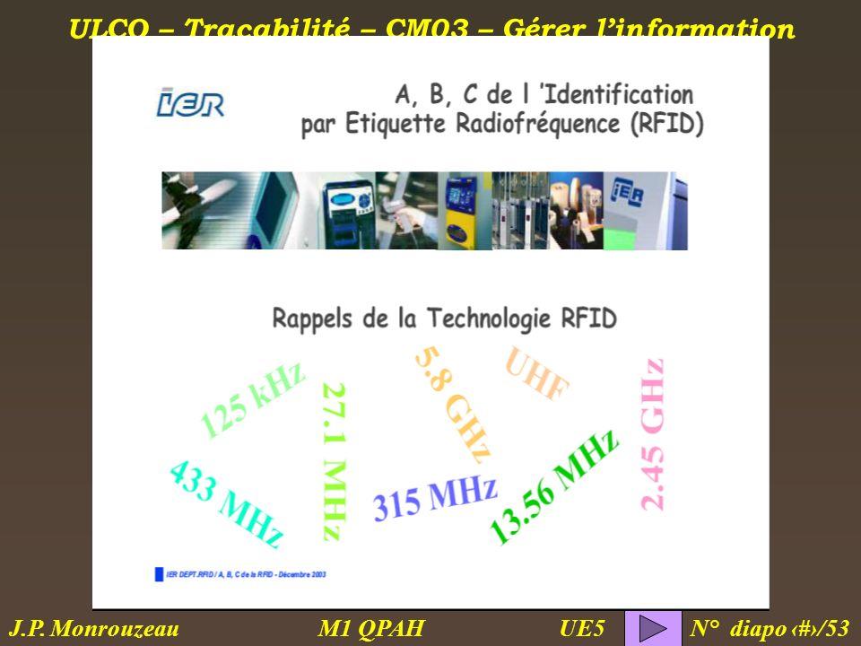 ULCO – Traçabilité – CM03 – Gérer linformation M1 QPAH N° diapo 38/53 J.P. Monrouzeau UE5