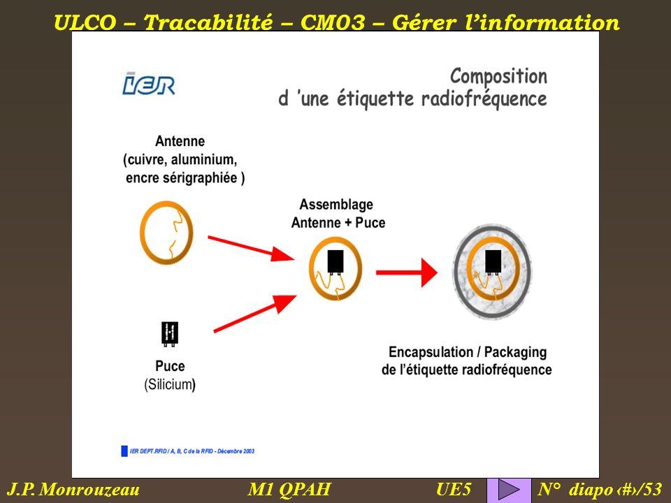 ULCO – Traçabilité – CM03 – Gérer linformation M1 QPAH N° diapo 39/53 J.P. Monrouzeau UE5