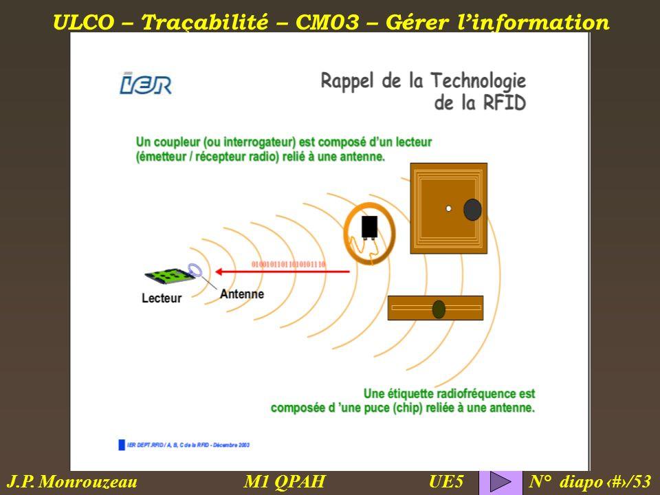 ULCO – Traçabilité – CM03 – Gérer linformation M1 QPAH N° diapo 40/53 J.P. Monrouzeau UE5