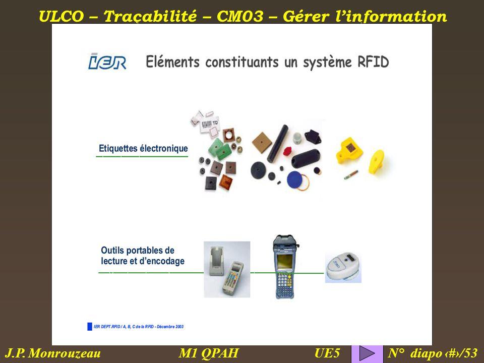 ULCO – Traçabilité – CM03 – Gérer linformation M1 QPAH N° diapo 41/53 J.P. Monrouzeau UE5
