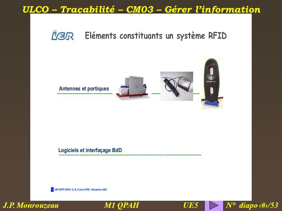ULCO – Traçabilité – CM03 – Gérer linformation M1 QPAH N° diapo 42/53 J.P. Monrouzeau UE5