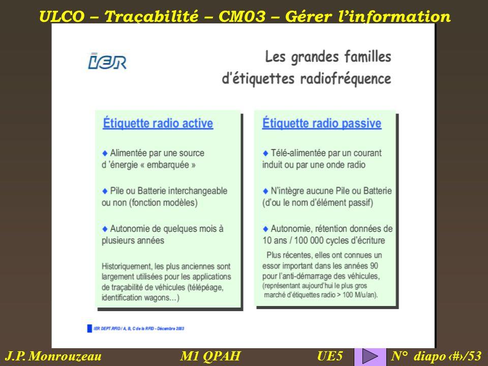 ULCO – Traçabilité – CM03 – Gérer linformation M1 QPAH N° diapo 43/53 J.P. Monrouzeau UE5