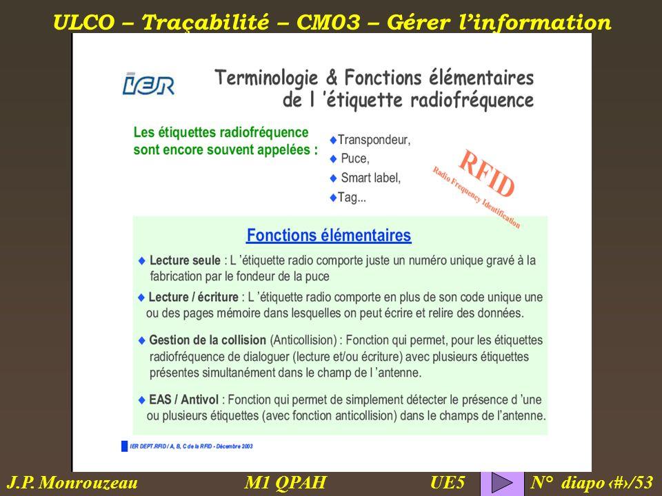 ULCO – Traçabilité – CM03 – Gérer linformation M1 QPAH N° diapo 44/53 J.P. Monrouzeau UE5