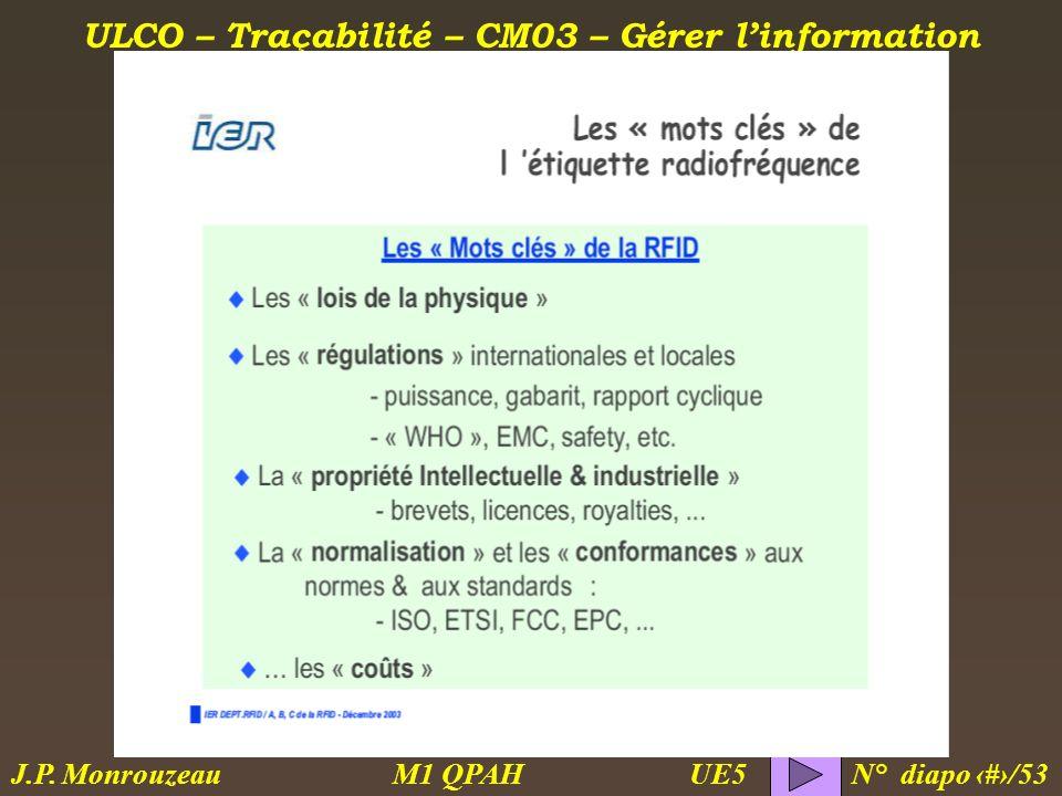 ULCO – Traçabilité – CM03 – Gérer linformation M1 QPAH N° diapo 45/53 J.P. Monrouzeau UE5