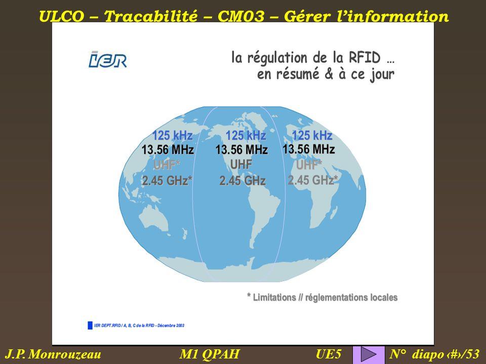 ULCO – Traçabilité – CM03 – Gérer linformation M1 QPAH N° diapo 46/53 J.P. Monrouzeau UE5
