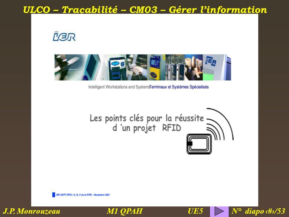 ULCO – Traçabilité – CM03 – Gérer linformation M1 QPAH N° diapo 47/53 J.P. Monrouzeau UE5