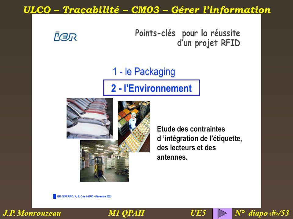 ULCO – Traçabilité – CM03 – Gérer linformation M1 QPAH N° diapo 50/53 J.P. Monrouzeau UE5