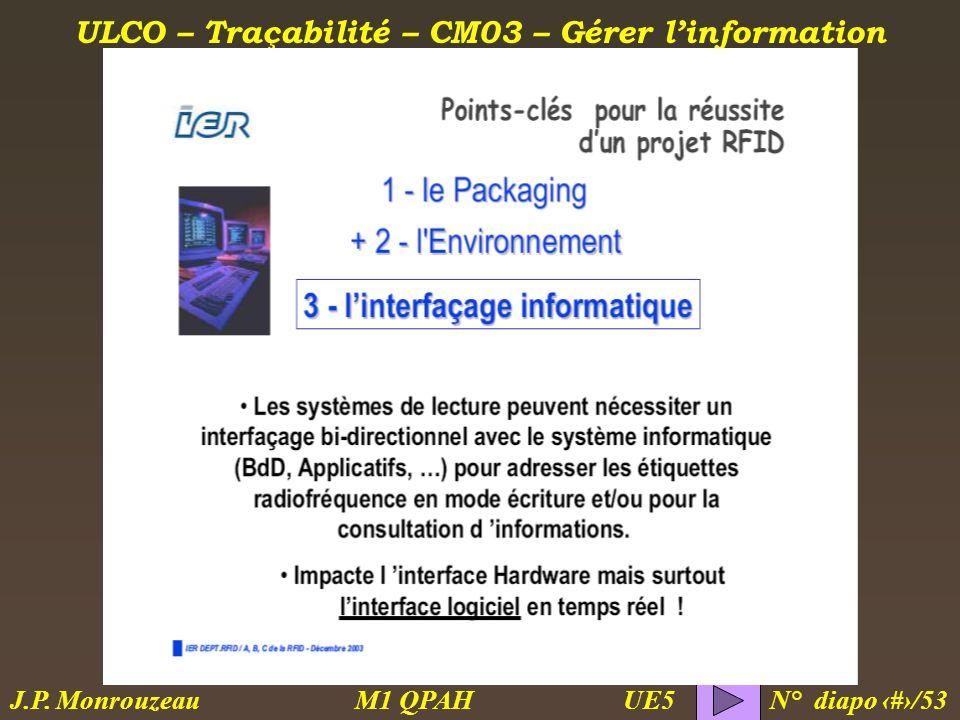 ULCO – Traçabilité – CM03 – Gérer linformation M1 QPAH N° diapo 51/53 J.P. Monrouzeau UE5